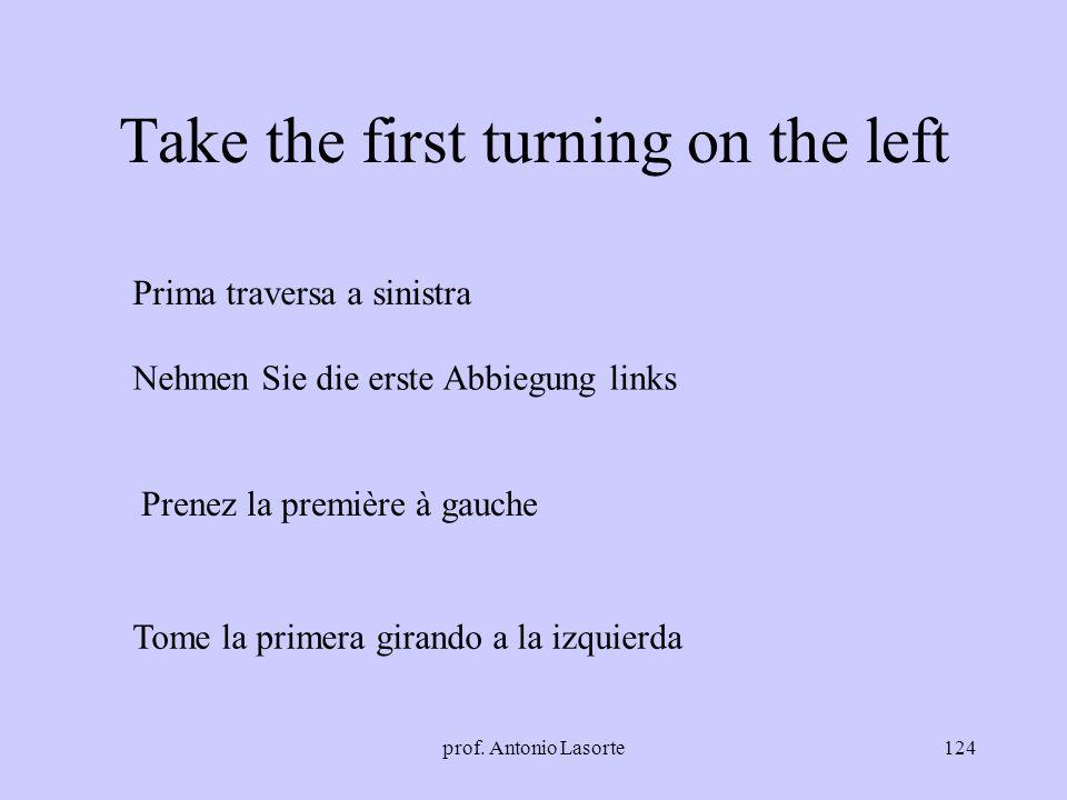 prof. Antonio Lasorte124 Take the first turning on the left Prima traversa a sinistra Nehmen Sie die erste Abbiegung links Prenez la première à gauche