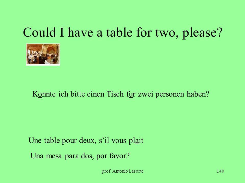 prof. Antonio Lasorte140 Could I have a table for two, please? Konnte ich bitte einen Tisch fur zwei personen haben? Une table pour deux, sil vous pla