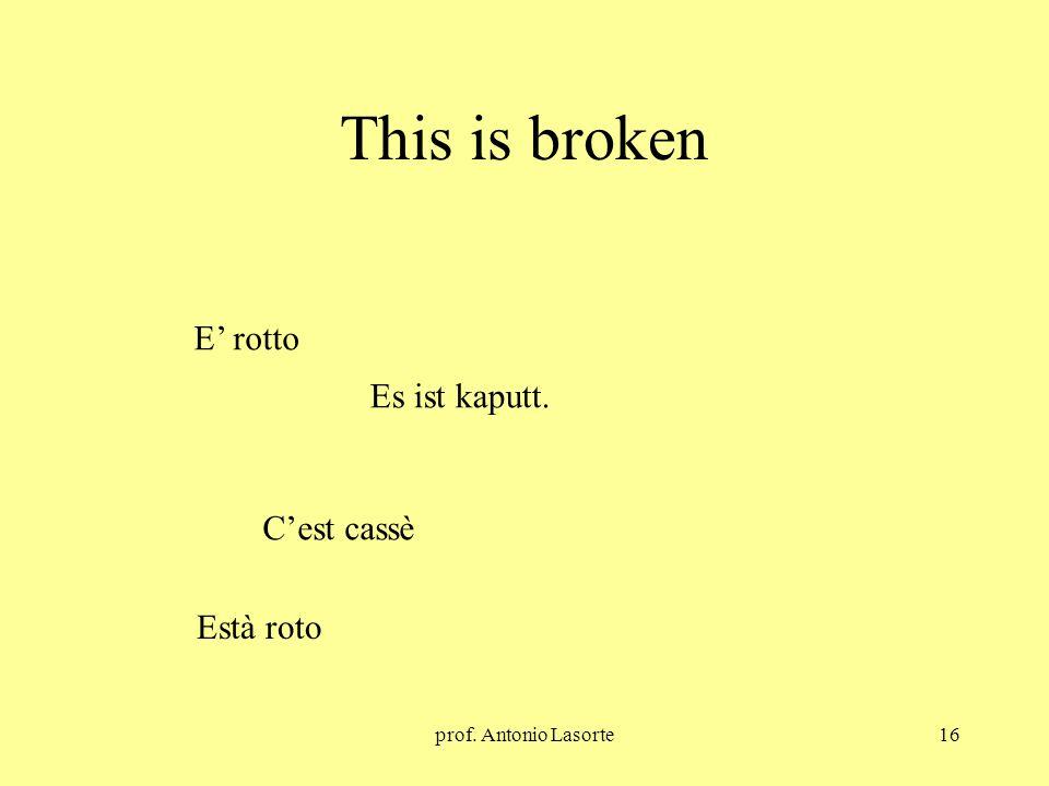 prof. Antonio Lasorte16 This is broken Es ist kaputt. E rotto Cest cassè Està roto