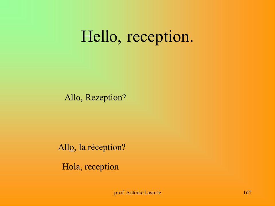 prof. Antonio Lasorte167 Hello, reception. Allo, Rezeption? Allo, la réception? Hola, reception