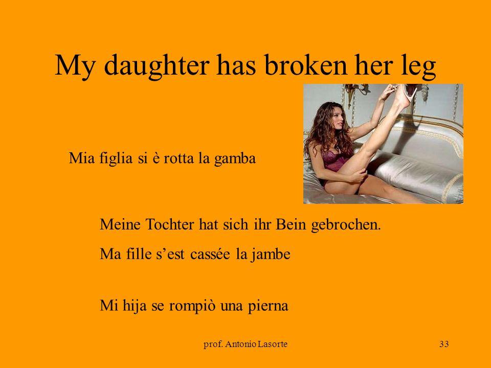 prof.Antonio Lasorte33 My daughter has broken her leg Meine Tochter hat sich ihr Bein gebrochen.