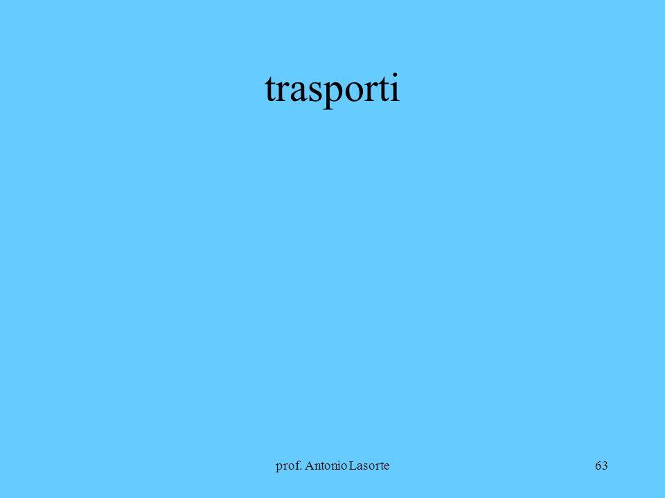 prof. Antonio Lasorte63 trasporti