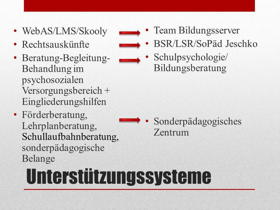 Unterstützungssysteme WebAS/LMS/Skooly Rechtsauskünfte Beratung-Begleitung- Behandlung im psychosozialen Versorgungsbereich + Eingliederungshilfen För