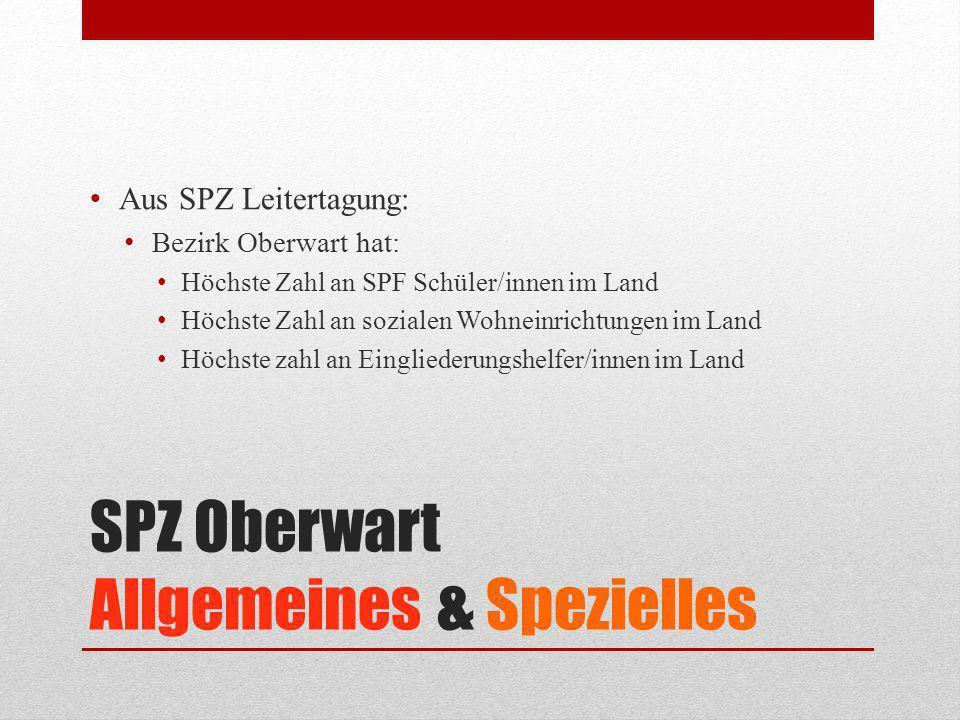 SPZ Oberwart Allgemeines & Spezielles Aus SPZ Leitertagung: Landesübersicht SPF: 3,5% aller APS haben SPF 1,1% aller SPF an ASO 2,4% aller SPF in Integration