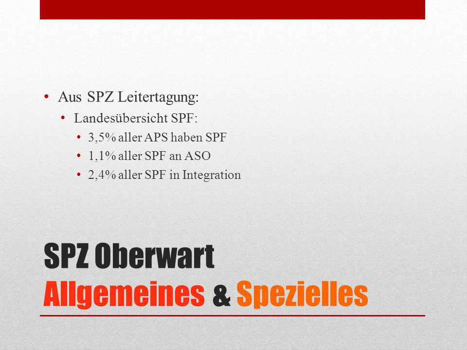 SPZ Oberwart Allgemeines & Spezielles Aus SPZ Leitertagung: Landesübersicht SPF: 3,5% aller APS haben SPF 1,1% aller SPF an ASO 2,4% aller SPF in Inte