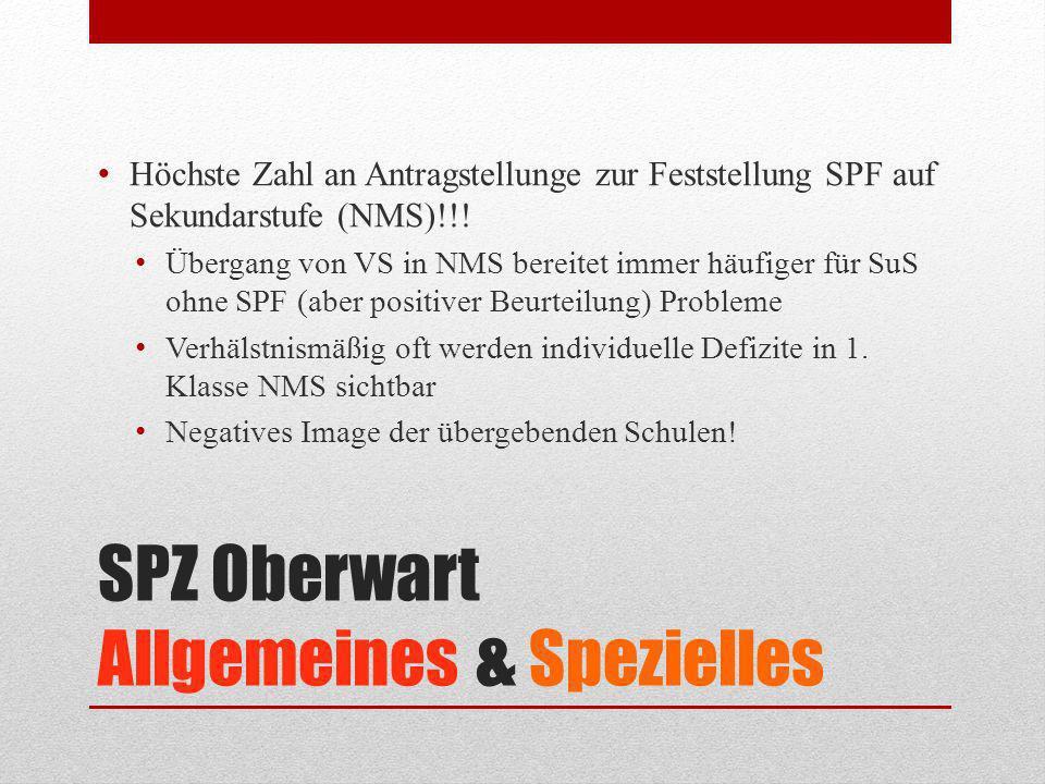 SPZ Oberwart Allgemeines & Spezielles Höchste Zahl an Antragstellunge zur Feststellung SPF auf Sekundarstufe (NMS)!!! Übergang von VS in NMS bereitet
