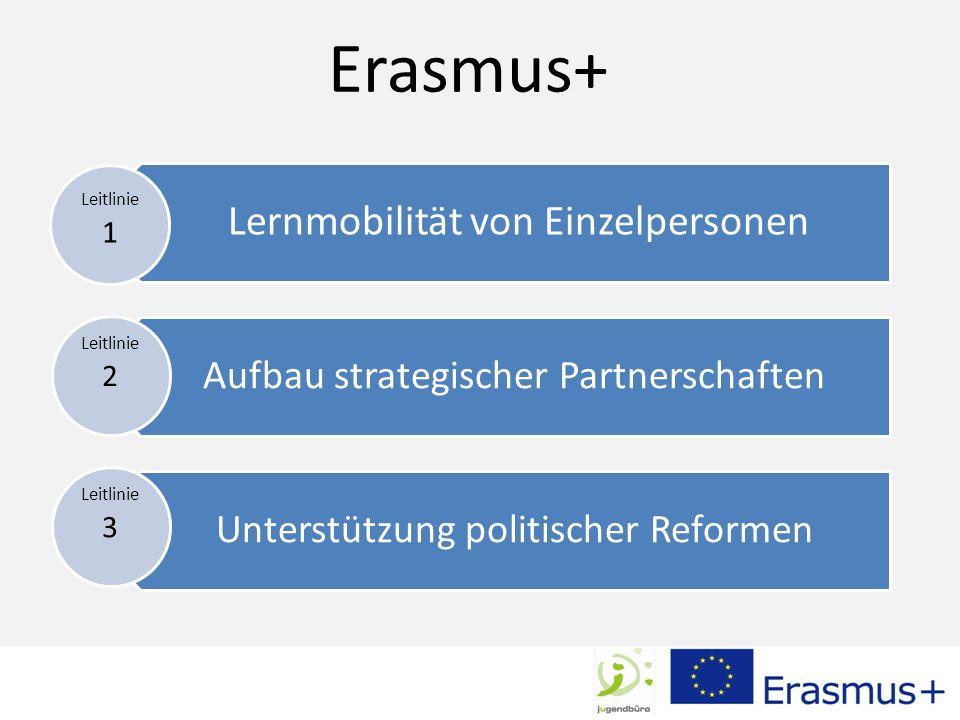 Lernmobilität von Einzelpersonen Aufbau strategischer Partnerschaften Unterstützung politischer Reformen Leitlinie 1 Leitlinie 2 Leitlinie 3 Erasmus+