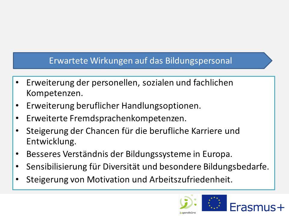 Erweiterung der personellen, sozialen und fachlichen Kompetenzen.