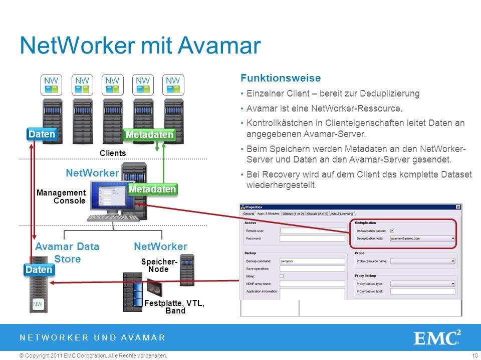 10© Copyright 2011 EMC Corporation. Alle Rechte vorbehalten. Funktionsweise Einzelner Client – bereit zur Deduplizierung Avamar ist eine NetWorker-Res