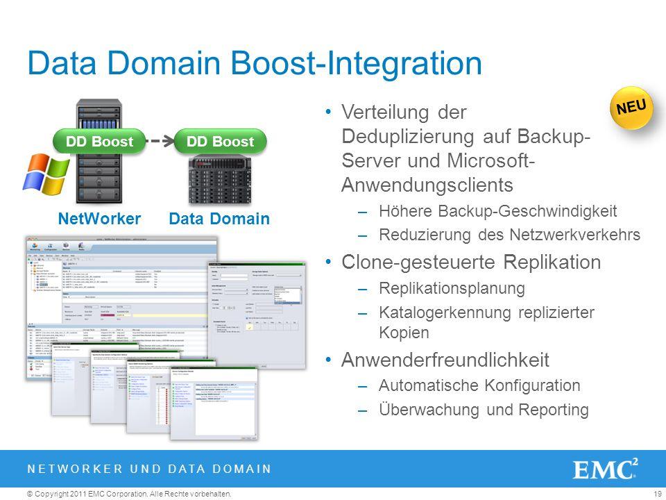 19© Copyright 2011 EMC Corporation. Alle Rechte vorbehalten. Data Domain Boost-Integration Verteilung der Deduplizierung auf Backup- Server und Micros