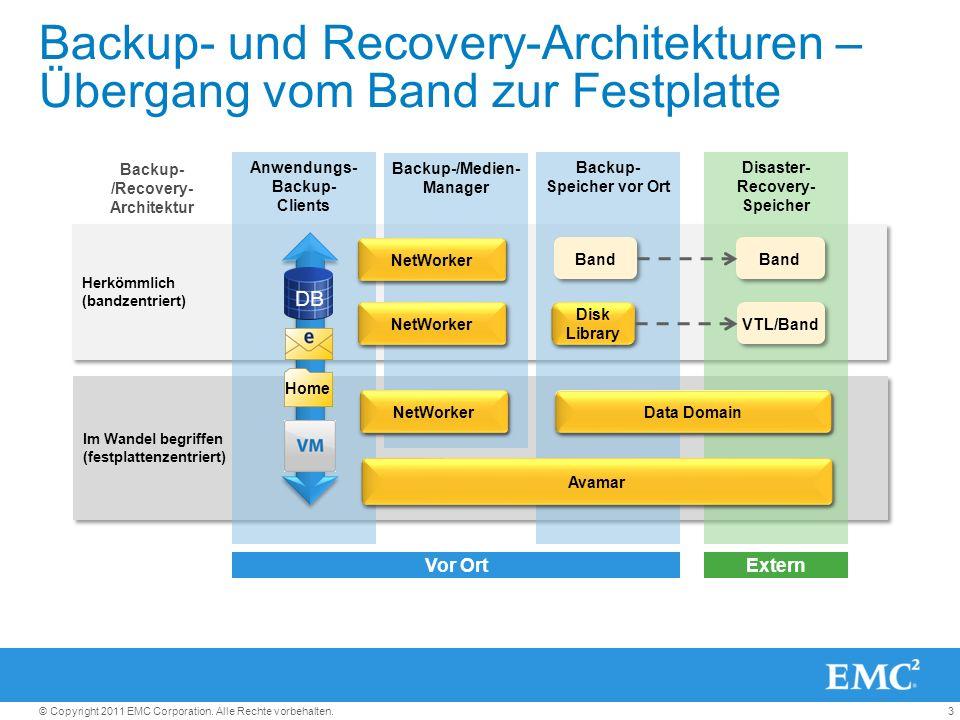 3© Copyright 2011 EMC Corporation. Alle Rechte vorbehalten. Backup- und Recovery-Architekturen – Übergang vom Band zur Festplatte Backup- /Recovery- A