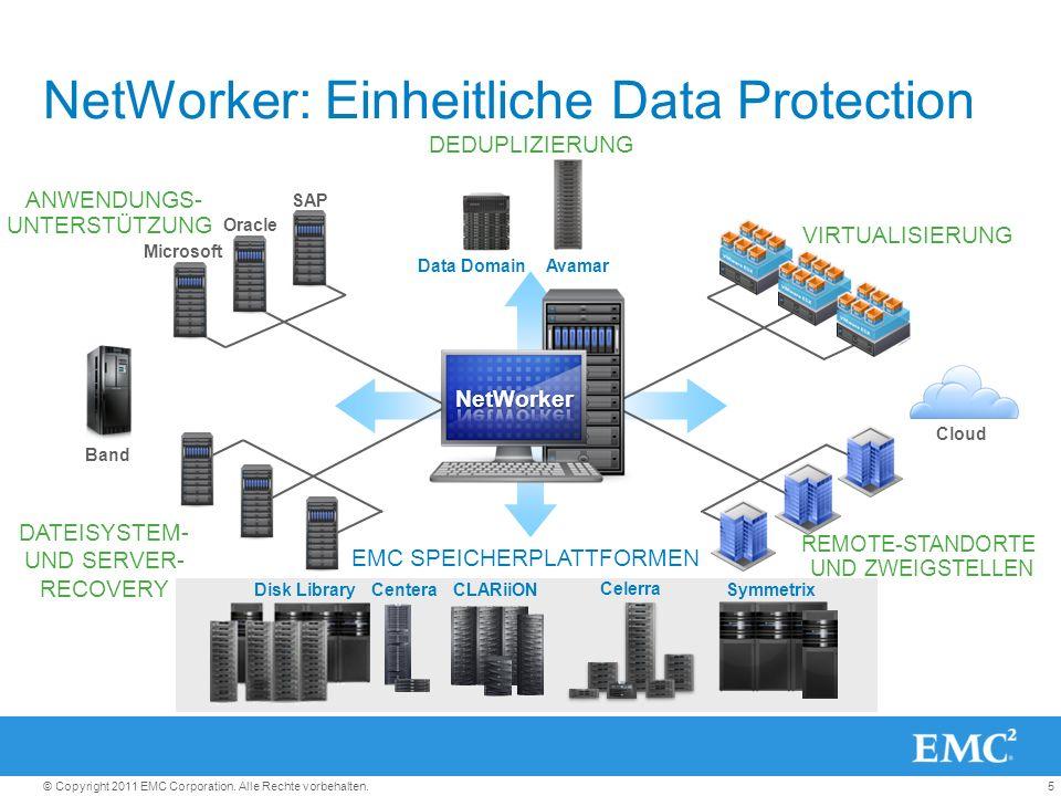 5© Copyright 2011 EMC Corporation. Alle Rechte vorbehalten. NetWorker: Einheitliche Data Protection DATEISYSTEM- UND SERVER- RECOVERY ANWENDUNGS- UNTE