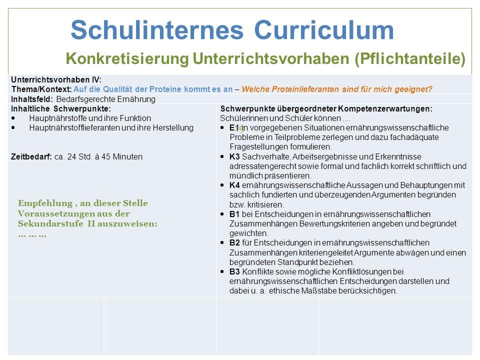 Schulinternes Curriculum Konkretisierung Unterrichtsvorhaben (Pflichtanteile) Unterrichtsvorhaben IV: Thema/Kontext: Auf die Qualität der Proteine kommt es an – Welche Proteinlieferanten sind für mich geeignet.