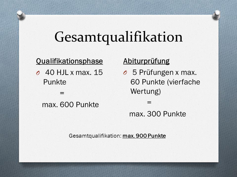 Gesamtqualifikation Qualifikationsphase O 40 HJL x max.