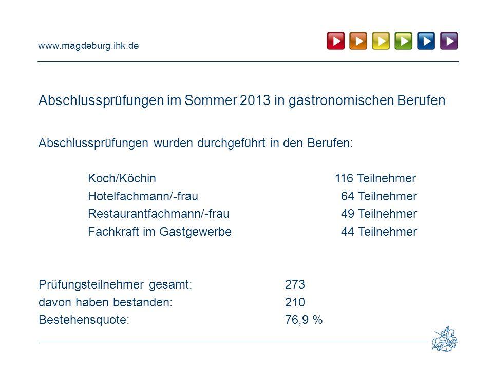 www.magdeburg.ihk.de Abschlussprüfungen im Sommer 2013 in gastronomischen Berufen Abschlussprüfungen wurden durchgeführt in den Berufen: Koch/Köchin11