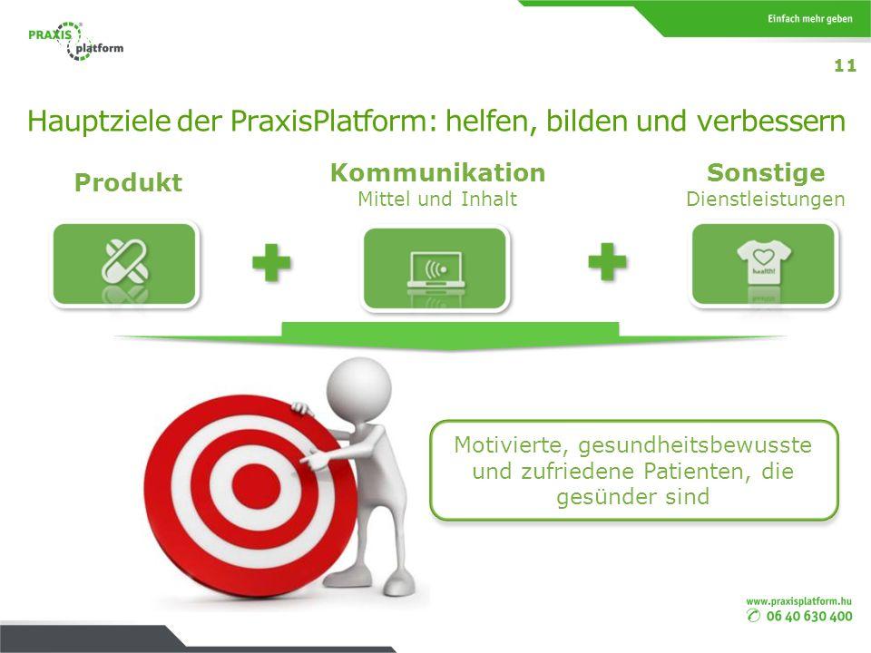 Hauptziele der PraxisPlatform: helfen, bilden und verbessern Termék Kommunikáci ós eszköz és tartalom Egyéb szolgáltatások Produkt Kommunikation Mitte