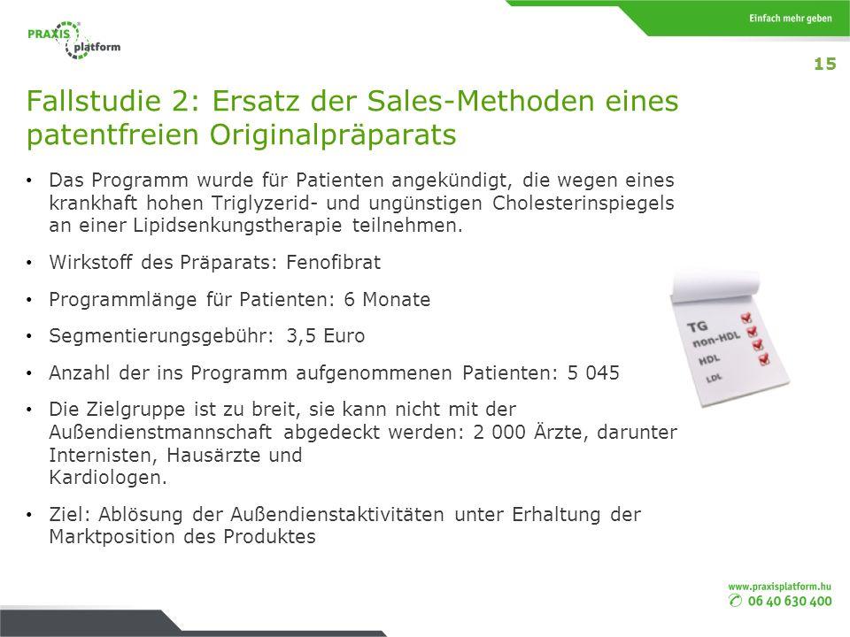 Fallstudie 2: Ersatz der Sales-Methoden eines patentfreien Originalpräparats Das Programm wurde für Patienten angekündigt, die wegen eines krankhaft h