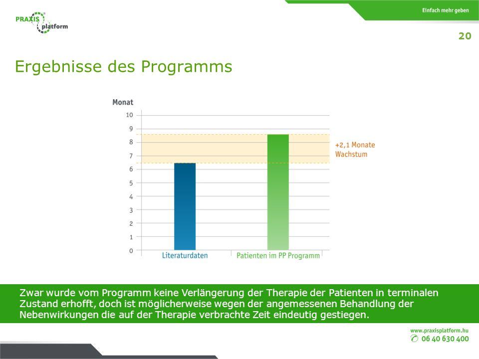 Ergebnisse des Programms Zwar wurde vom Programm keine Verlängerung der Therapie der Patienten in terminalen Zustand erhofft, doch ist möglicherweise