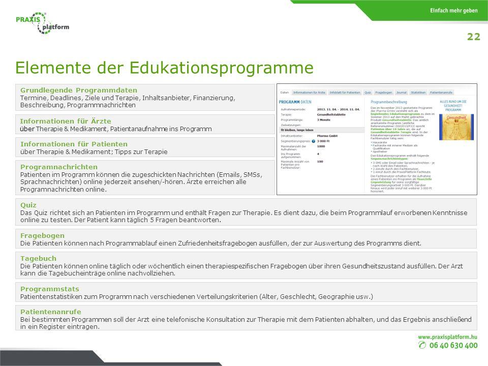 Elemente der Edukationsprogramme Grundlegende Programmdaten Termine, Deadlines, Ziele und Terapie, Inhaltsanbieter, Finanzierung, Beschreibung, Progra