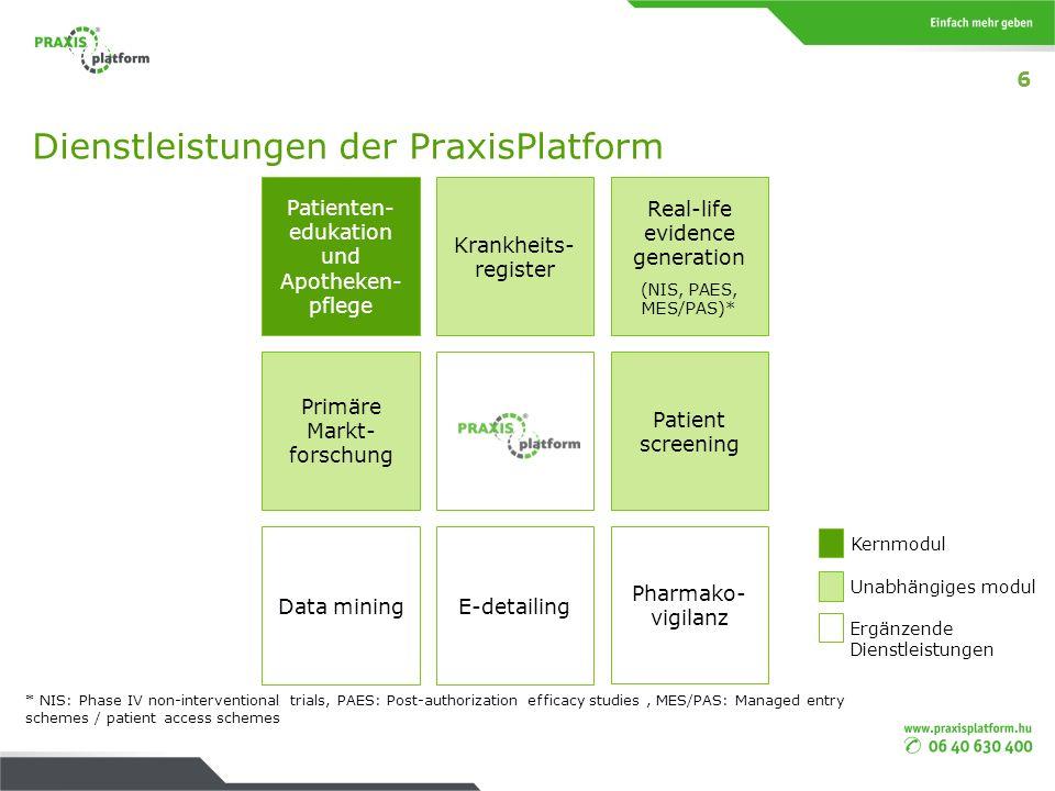 Dienstleistungen der PraxisPlatform 6 * NIS: Phase IV non-interventional trials, PAES: Post-authorization efficacy studies, MES/PAS: Managed entry sch