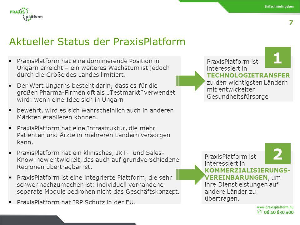PraxisPlatform: Technologietransfer und Kommerzialiesierung Vermarktung (Dienstleistung) Technologietransfer (Klon) PraxisPlatform wurde mit ca.