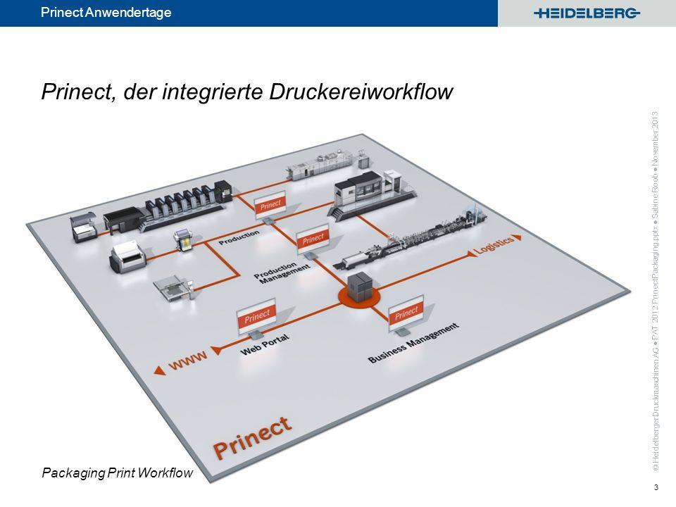 © Heidelberger Druckmaschinen AG Prinect Anwendertage Packaging Print Workflow Prinect, der integrierte Druckereiworkflow 3 PAT 2012 PrinectPackaging.