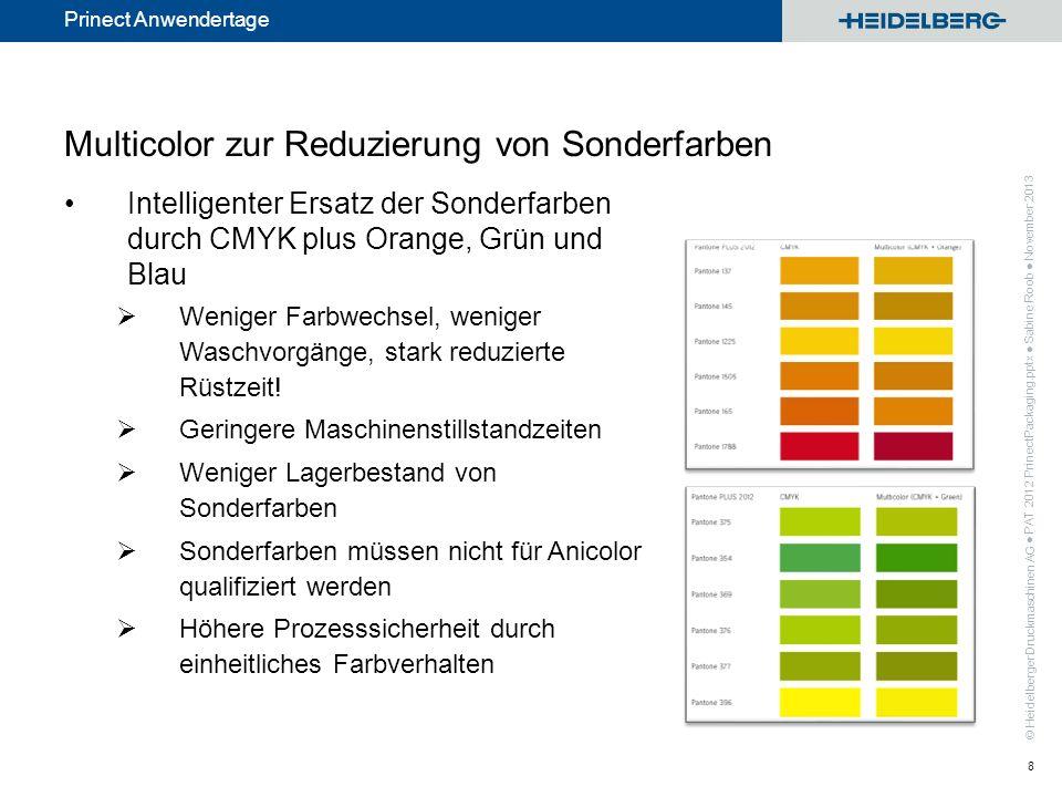 © Heidelberger Druckmaschinen AG Prinect Anwendertage Multicolor zur Reduzierung von Sonderfarben Intelligenter Ersatz der Sonderfarben durch CMYK plu