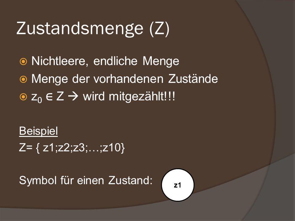 Zustandsmenge (Z) Nichtleere, endliche Menge Menge der vorhandenen Zustände z 0 Z wird mitgezählt!!! Beispiel Z= { z1;z2;z3;…;z10} Symbol für einen Zu