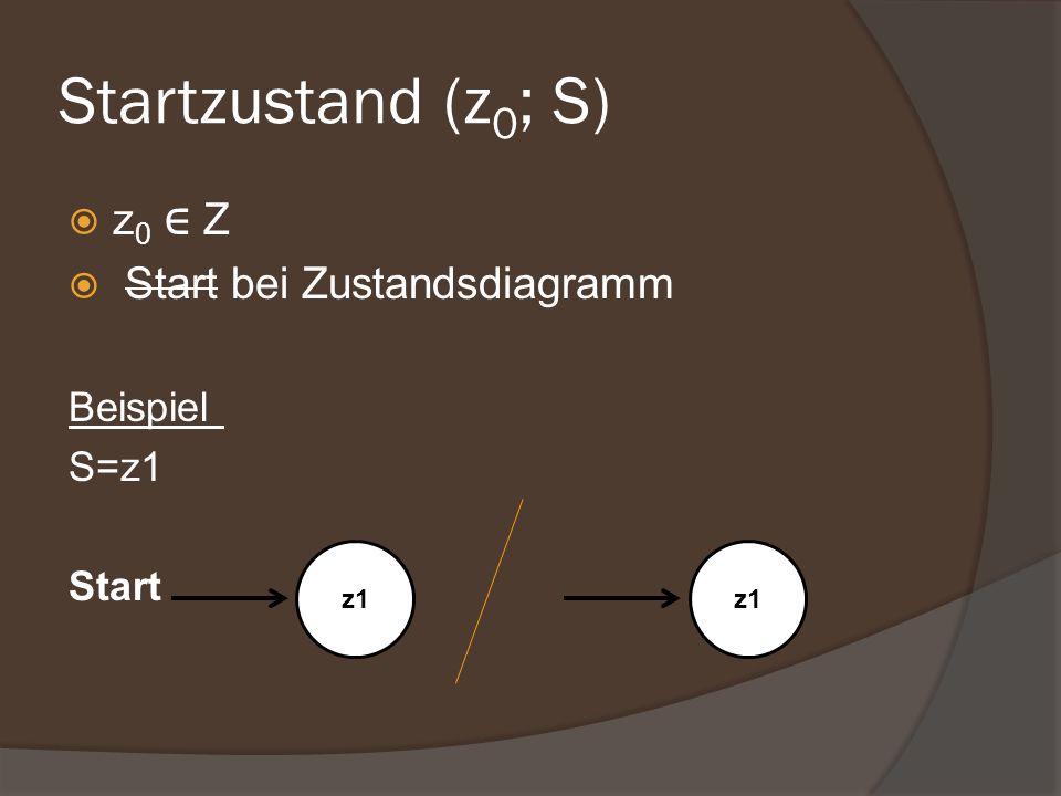 Startzustand (z 0 ; S) z 0 Z Start bei Zustandsdiagramm Beispiel S=z1 Start z1