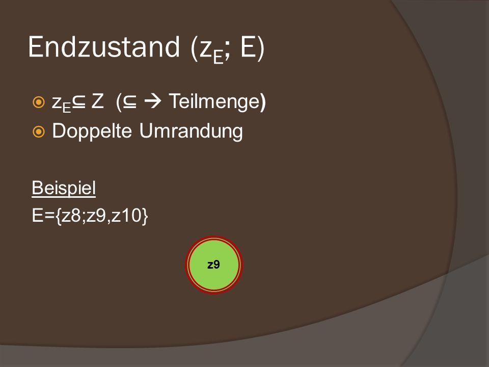 Endzustand (z E ; E) z E Z ( Teilmenge) Doppelte Umrandung Beispiel E={z8;z9,z10} z9