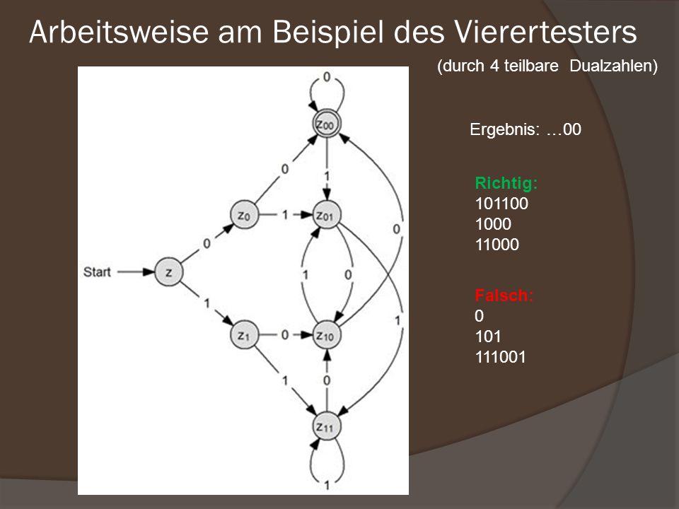 Arbeitsweise am Beispiel des Vierertesters (durch 4 teilbare Dualzahlen) Ergebnis: …00 Richtig: 101100 1000 11000 Falsch: 0 101 111001