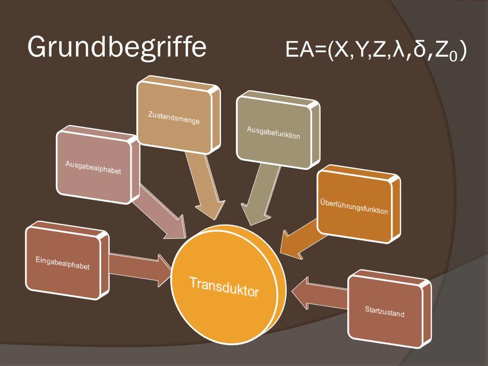 Menge aller akzeptierten Wörter über Eingabealphabet X L(A)={w| w X* und δ*(w, z 0 ) z E } L(A) - Language/Sprache des Automaten A {} - Menge w: Eingabewort/ Wörter δ*: Folge von Zustandsübergängen (Beginn z 0 mit w Überführung in z E ) Sprache des Akzeptors L(A)