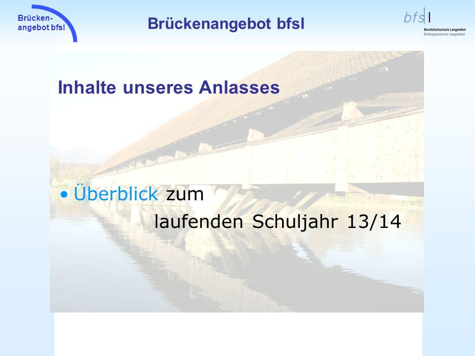 Brücken- angebot bfsl Inhalte unseres Anlasses Brückenangebot bfsl Austausch unter LP Sek I und Brückenangebot Besten Dank für den Besuch unseres Anlasses!