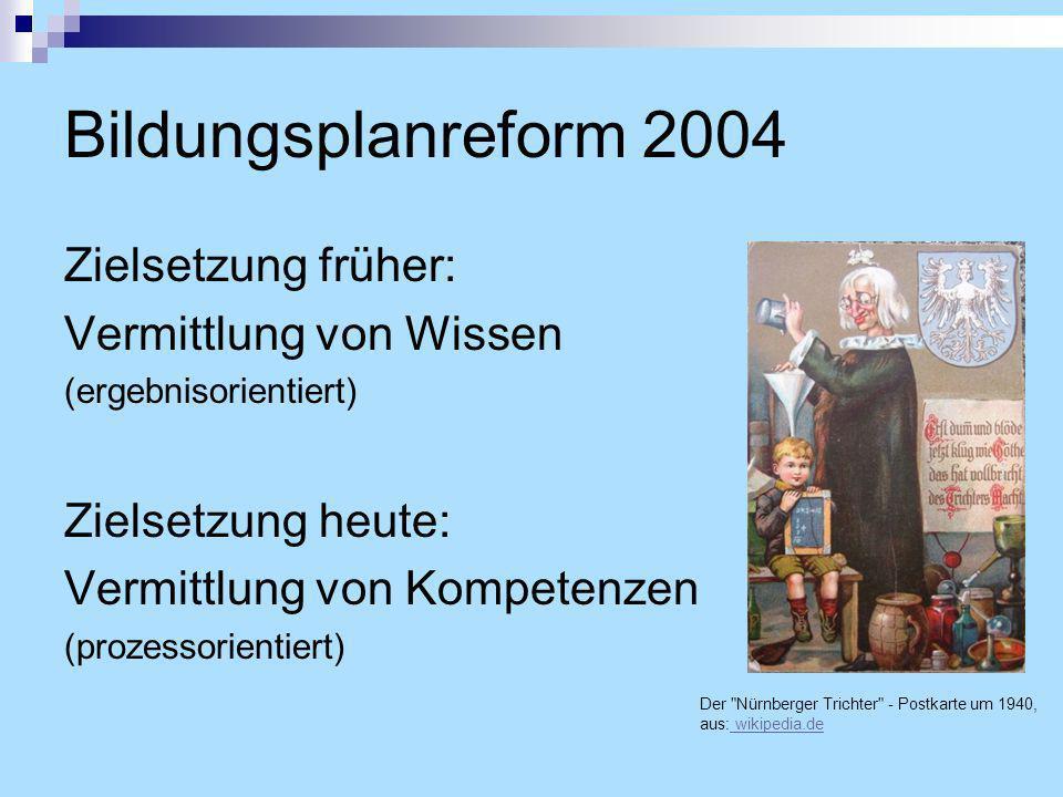 Bildungsplanreform 2004 Zielsetzung früher: Vermittlung von Wissen (ergebnisorientiert) Zielsetzung heute: Vermittlung von Kompetenzen (prozessorientiert) Der Nürnberger Trichter - Postkarte um 1940, aus: wikipedia.de wikipedia.de