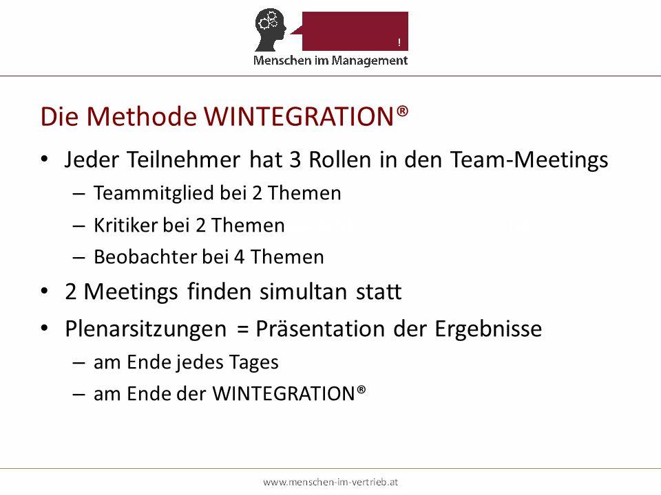 Die Methode WINTEGRATION® Jeder Teilnehmer hat 3 Rollen in den Team-Meetings – Teammitglied bei 2 Themen – Kritiker bei 2 Themen – Beobachter bei 4 Themen 2 Meetings finden simultan statt Plenarsitzungen = Präsentation der Ergebnisse – am Ende jedes Tages – am Ende der WINTEGRATION® WÄHREND NACH
