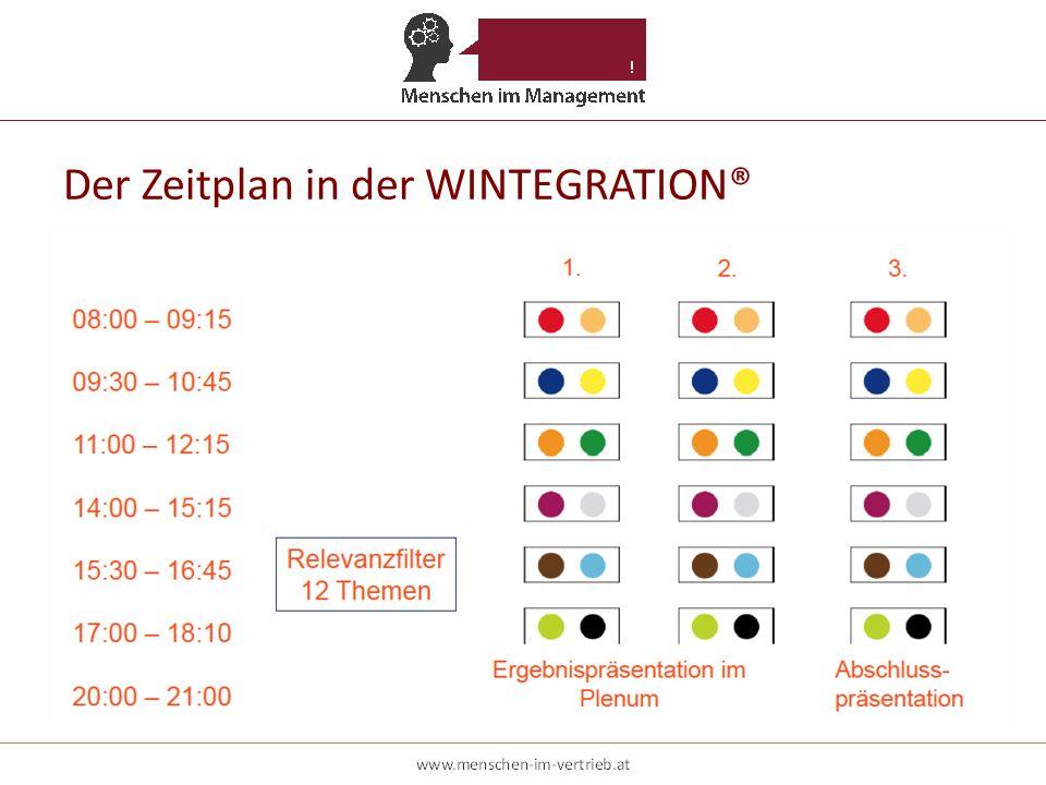 Der Zeitplan in der WINTEGRATION®