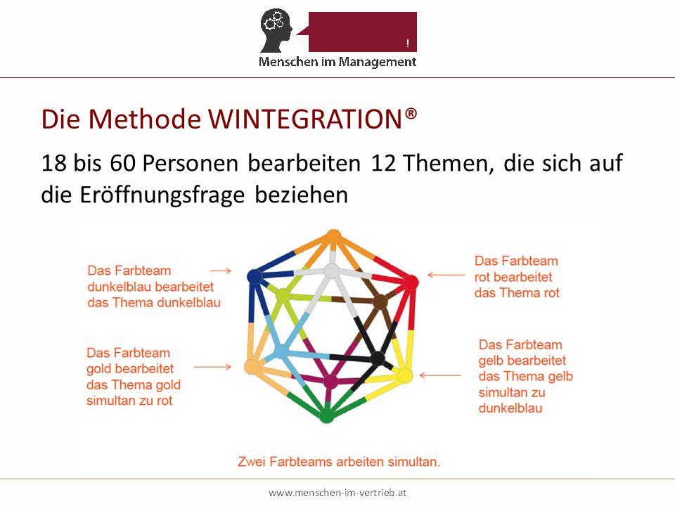 Die Methode WINTEGRATION® 18 bis 60 Personen bearbeiten 12 Themen, die sich auf die Eröffnungsfrage beziehen VOR WÄHREND NACH
