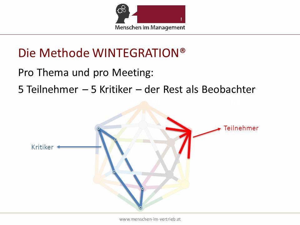 Die Methode WINTEGRATION® Pro Thema und pro Meeting: 5 Teilnehmer – 5 Kritiker – der Rest als Beobachter WÄHREND NACH Teilnehmer Kritiker