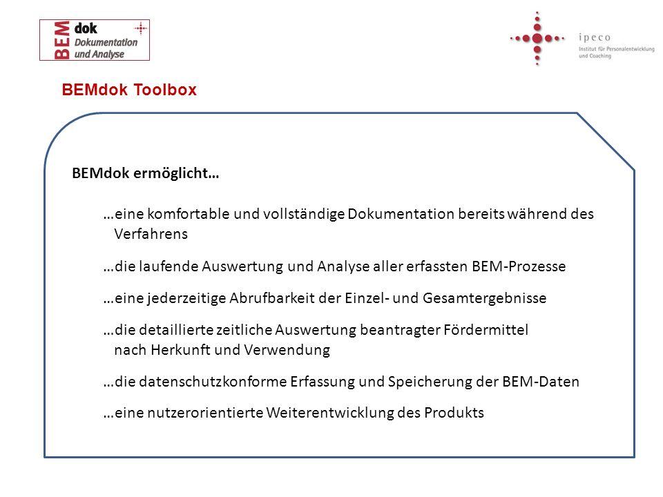 BEMdok Toolbox BEMdok ermöglicht… …eine komfortable und vollständige Dokumentation bereits während des Verfahrens …die laufende Auswertung und Analyse