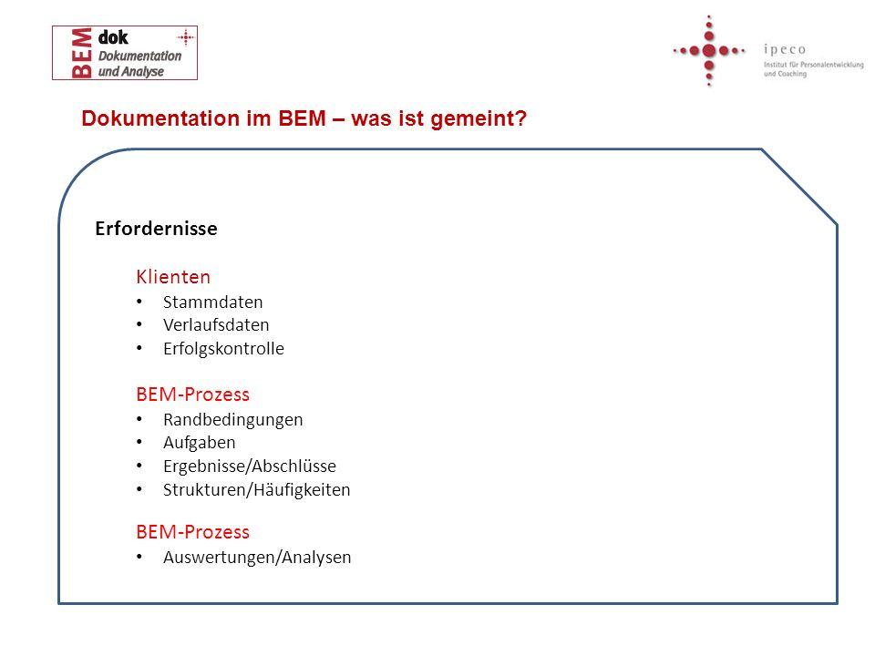 Dokumentation im BEM – was ist gemeint? Erfordernisse Klienten Stammdaten Verlaufsdaten Erfolgskontrolle BEM-Prozess Randbedingungen Aufgaben Ergebnis
