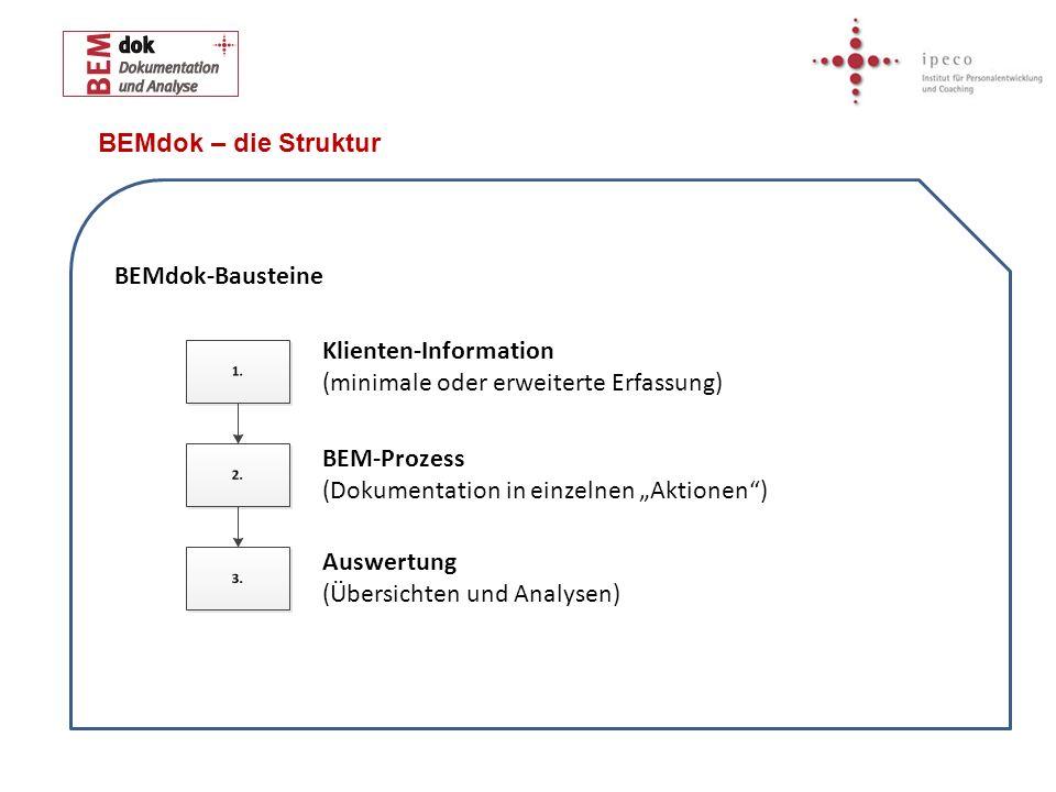 BEMdok – die Struktur BEMdok-Bausteine Klienten-Information (minimale oder erweiterte Erfassung) BEM-Prozess (Dokumentation in einzelnen Aktionen) Auswertung (Übersichten und Analysen)