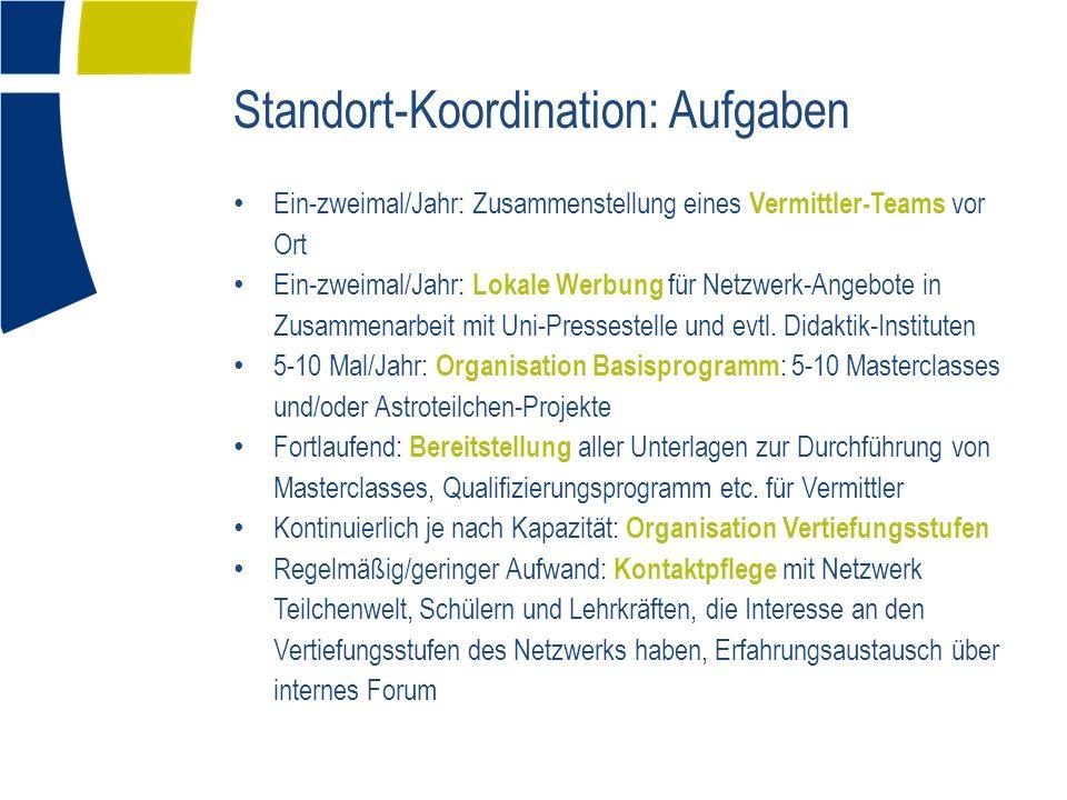 Standort-Koordination: Aufgaben Ein-zweimal/Jahr: Zusammenstellung eines Vermittler-Teams vor Ort Ein-zweimal/Jahr: Lokale Werbung für Netzwerk-Angebo
