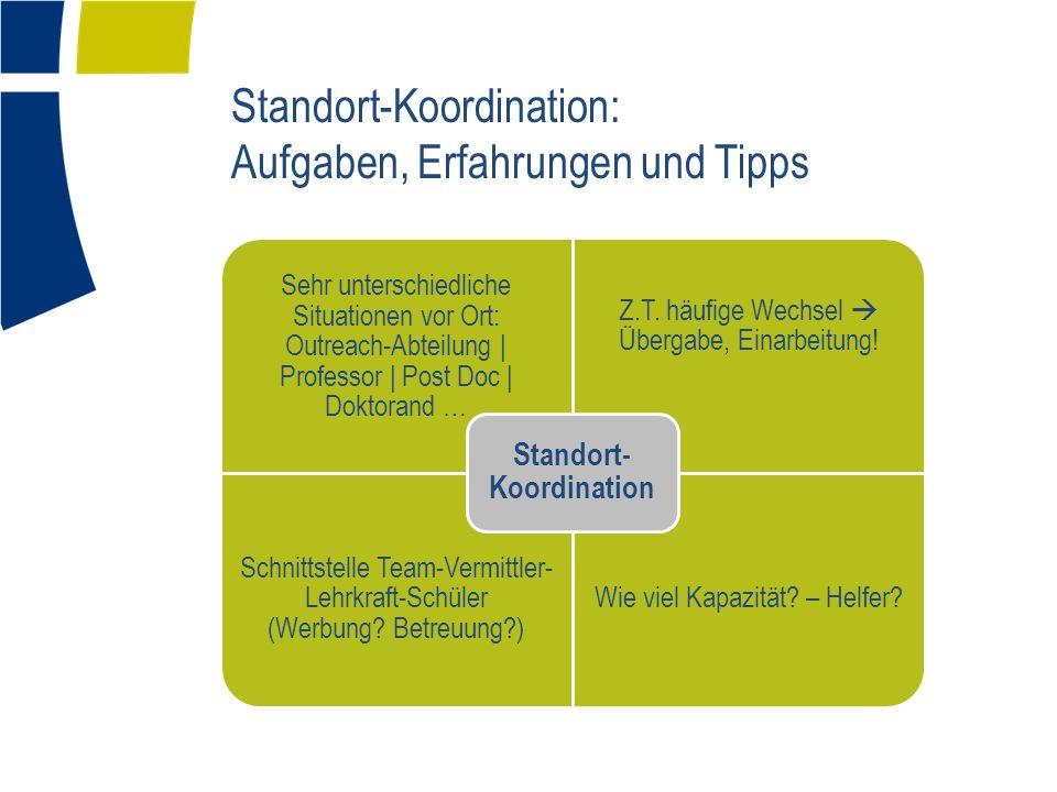 Standort-Koordination: Aufgaben, Erfahrungen und Tipps Sehr unterschiedliche Situationen vor Ort: Outreach-Abteilung | Professor | Post Doc | Doktoran