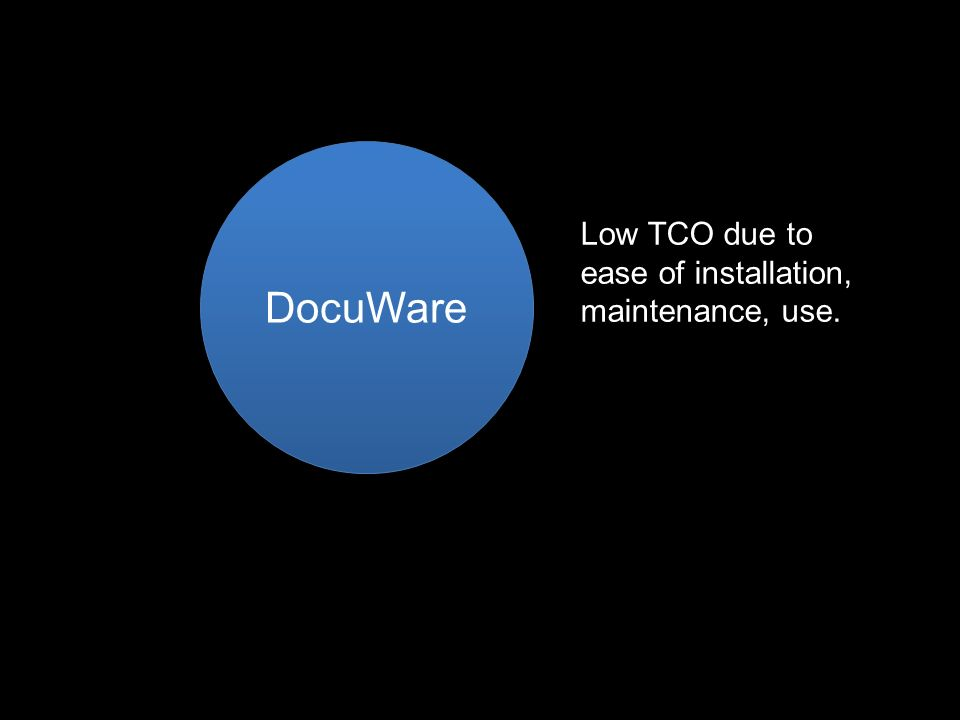 DocuWare Low TCO due to ease of installation, maintenance, use. EASY – HARD TO PROOVE