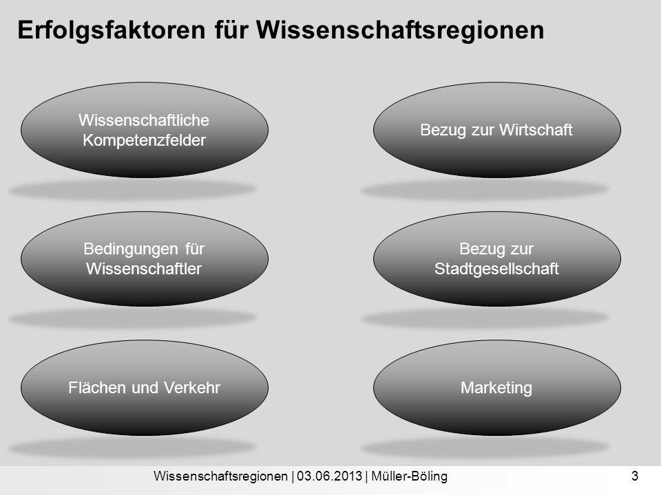 Erfolgsfaktoren für Wissenschaftsregionen Wissenschaftsregionen | 03.06.2013 | Müller-Böling Wissenschaftliche Kompetenzfelder Flächen und Verkehr Bed