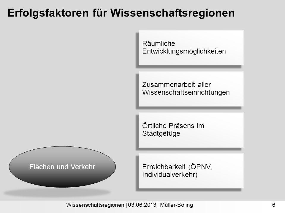 Erfolgsfaktoren für Wissenschaftsregionen Wissenschaftsregionen | 03.06.2013 | Müller-Böling Flächen und Verkehr 6 Räumliche Entwicklungsmöglichkeiten