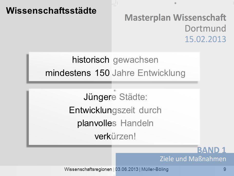 Wissenschaftsstädte Wissenschaftsregionen | 03.06.2013 | Müller-Böling historisch gewachsen mindestens 150 Jahre Entwicklung historisch gewachsen mind