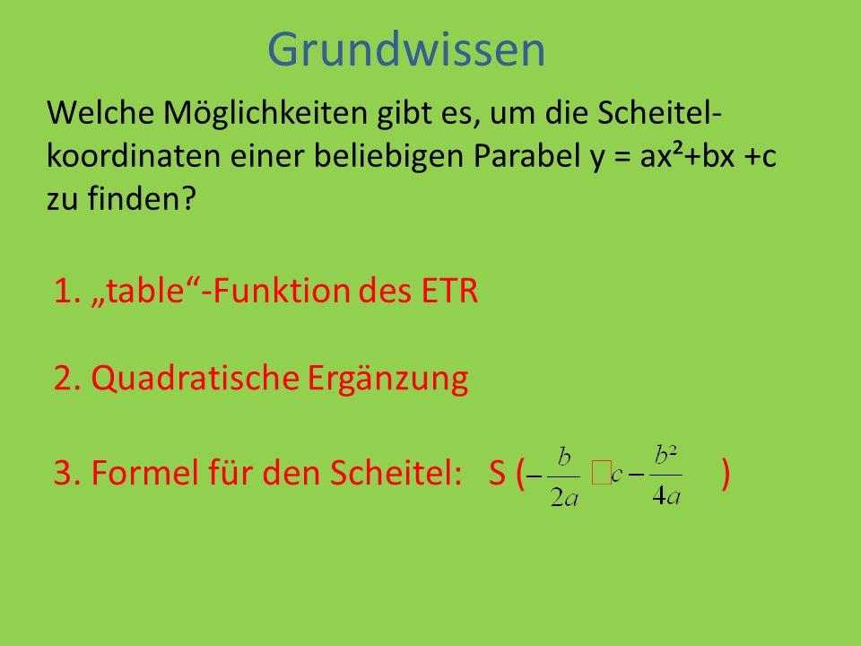 Welche Möglichkeiten gibt es, um die Scheitel- koordinaten einer beliebigen Parabel y = ax²+bx +c zu finden.