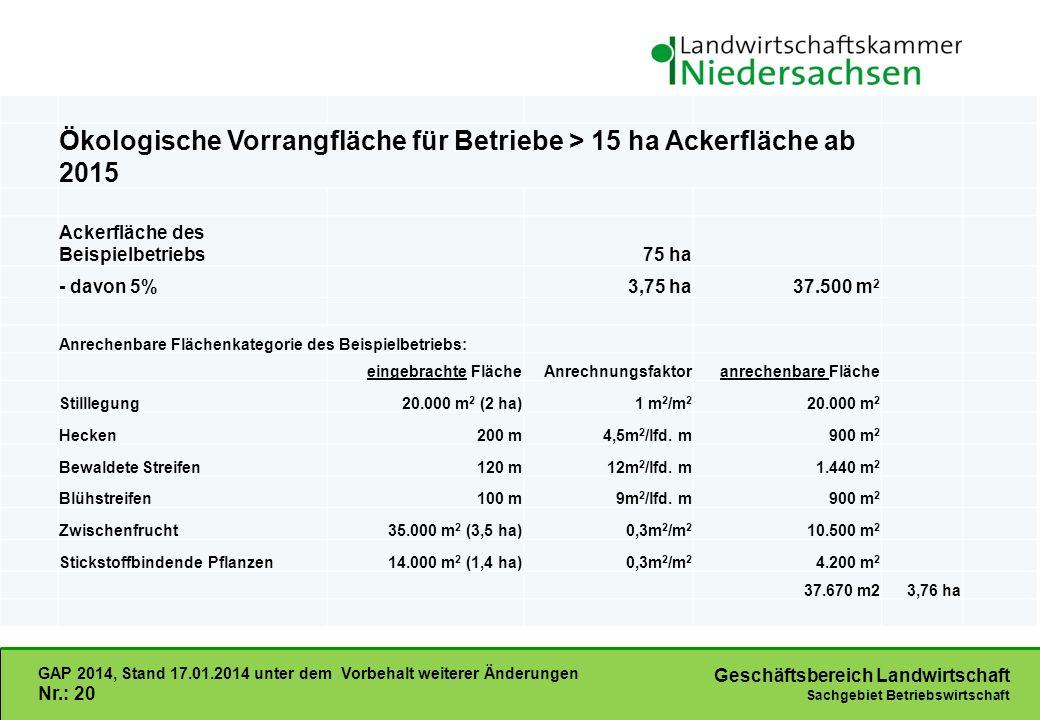 Geschäftsbereich Landwirtschaft Sachgebiet Betriebswirtschaft GAP 2014, Stand 17.01.2014 unter dem Vorbehalt weiterer Änderungen Nr.: 20 Ökologische V