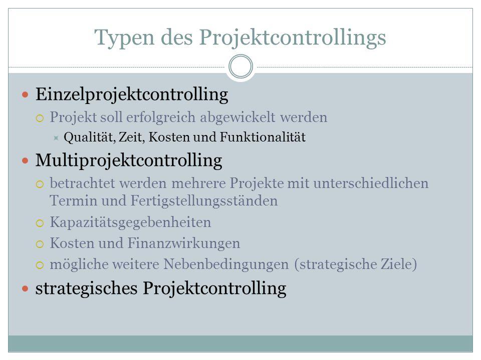 Typen des Projektcontrollings Einzelprojektcontrolling Projekt soll erfolgreich abgewickelt werden Qualität, Zeit, Kosten und Funktionalität Multiproj